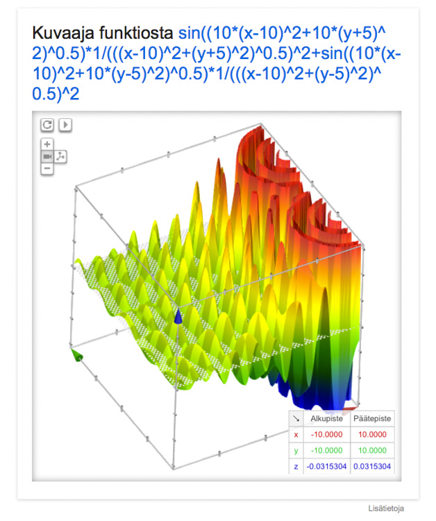 Google-3D-graph-blotter-google3Dgraph.jpg