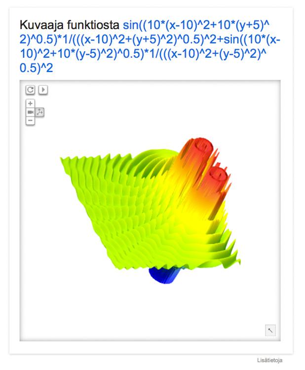 Google-3D-graph-blotter-google3Dgraph2.jpg